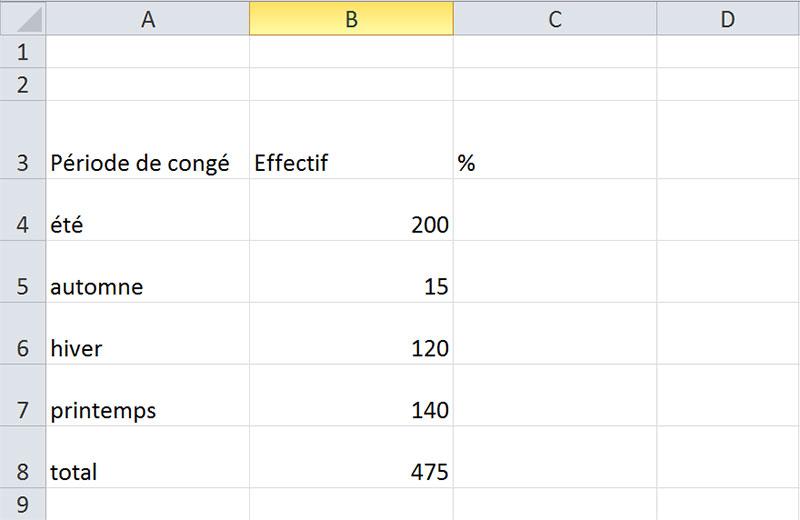 Les Pourcentages Et Les References Absolues